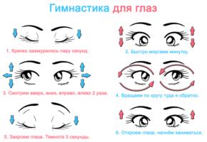 Гимнастика для глаз в детском саду