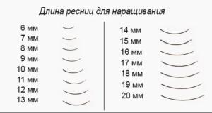 Длина ресниц для наращивания